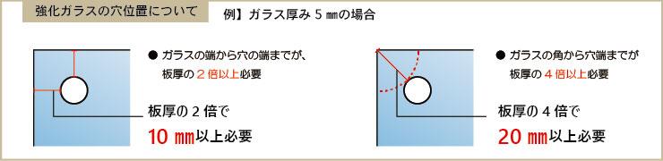 """>強化ガラスの穴位置についての制約の図"""" width=""""740″ height=""""180″ class=""""alignnone size-full wp-image-5205″ /> <img class="""