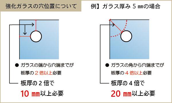 強化ガラスの穴位置