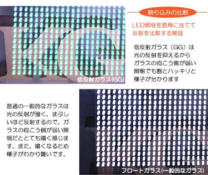 LEDライトを直角に当てた映り込みの比較